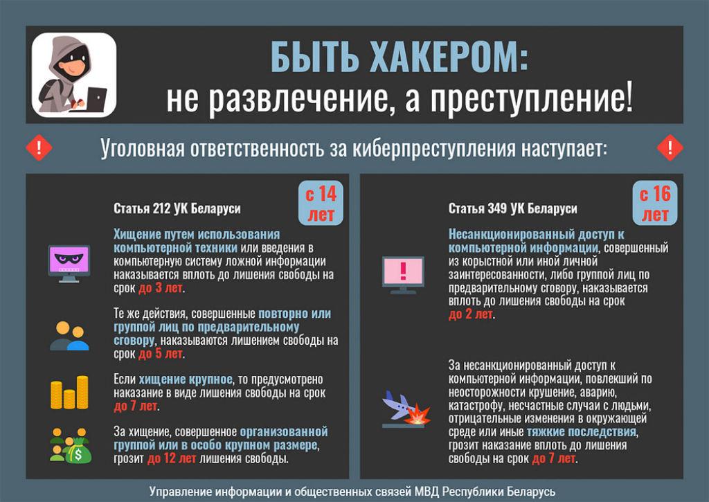 Уголовная ответственность за киберпреступления