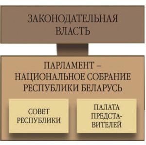 Загрузить Реферат органы законодательной Власти Популярные запросы картинок