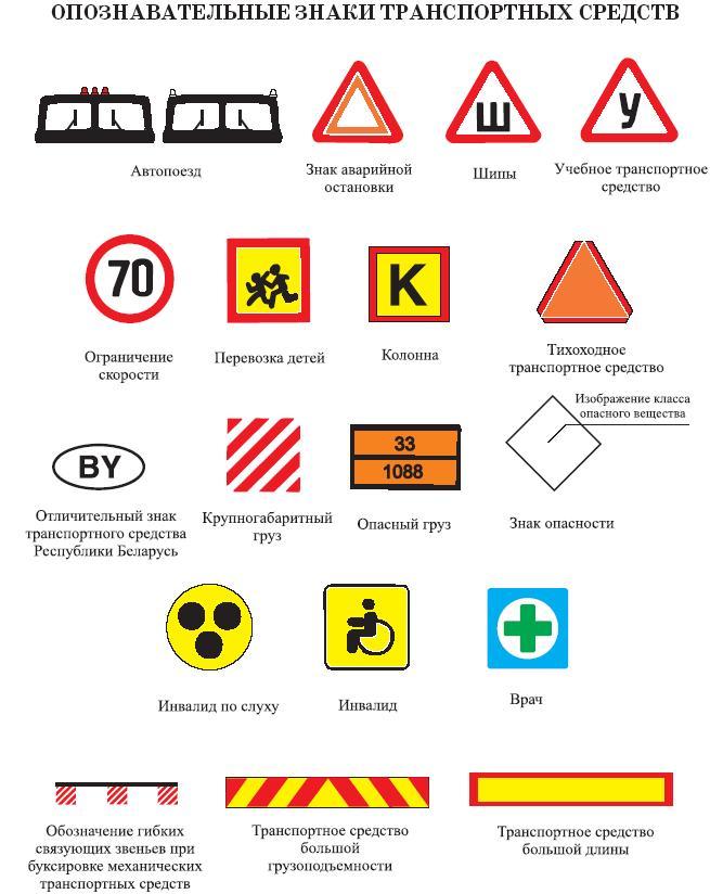 Обучающая Программа Правила Дорожного Движения