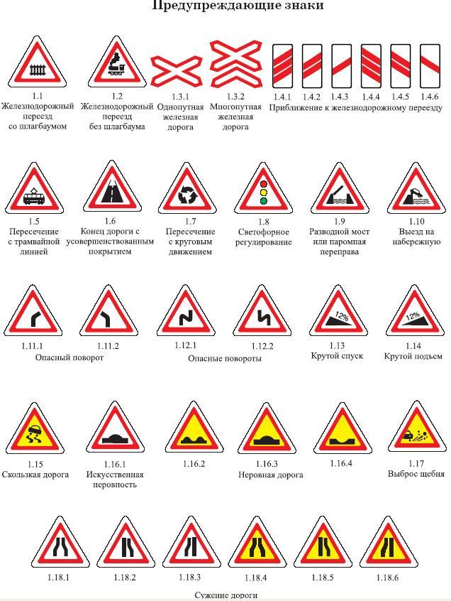 Картинки и игры для детей про дорожные знаки